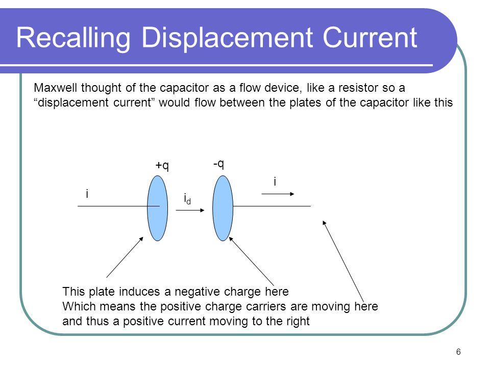 7 If conductors had area, A Then current density would be J d =i d /A