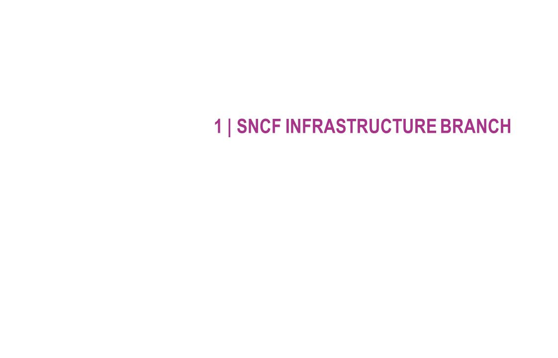1 | SNCF INFRASTRUCTURE BRANCH