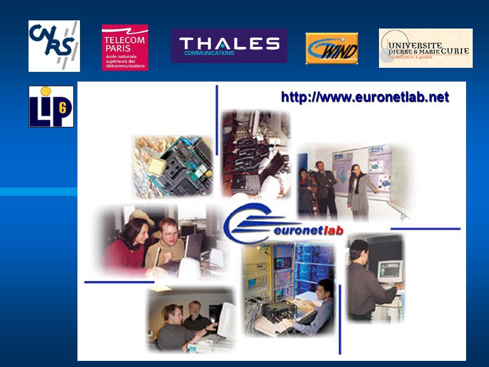 5 http://www.euronetlab.net Présentation 2002