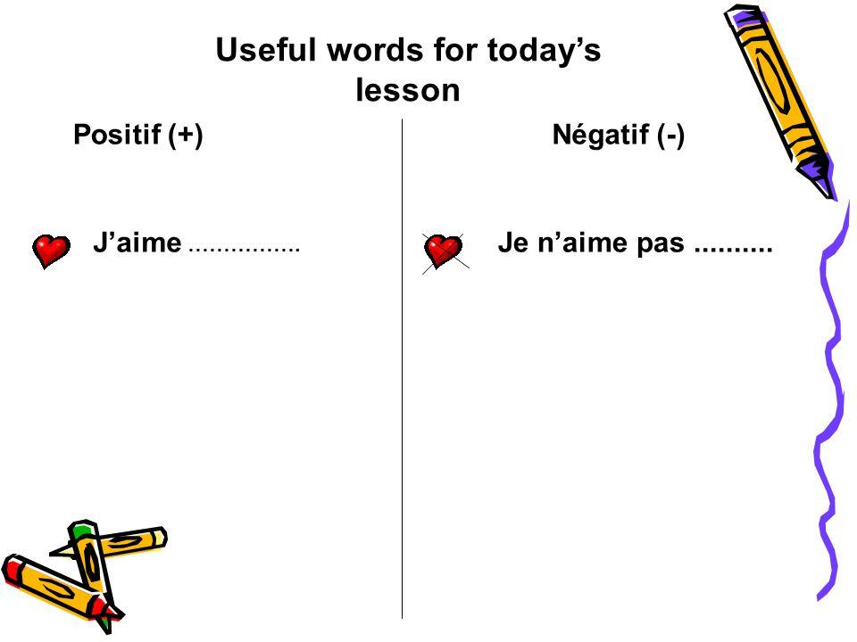 Useful words for today's lesson Positif (+)Négatif (-) J'aime ……………. Je n'aime pas..........