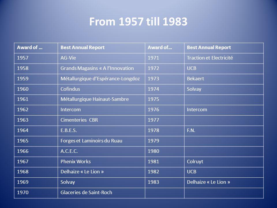From 1984 till 1992 Award of …Best Annual ReportBest Periodical Information 1984IntercomUCB 1985ElectrabelBekaert 1986A.C.E.C.Telindus 1987Ter BekeSolvay 1988CBR 1989GlaverbelGroupe Bruxelles Lambert 1990TractebelUCB 1991ColruytGroupe AG 1992COBEPAGlaverbel