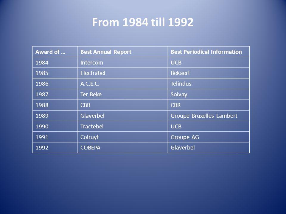 From 1993 till 2004 Award of …Best Financial InformationBest Small /Mid Cap 1993CMB 1994Tractebel 1995Fortis AG 1996Cockerill Sambre 1997PetrofinaSIPEF 1998COBEPAAssociated Weavers 1999FortisMosane 2000Delhaize « Le Lion »B.M.T.
