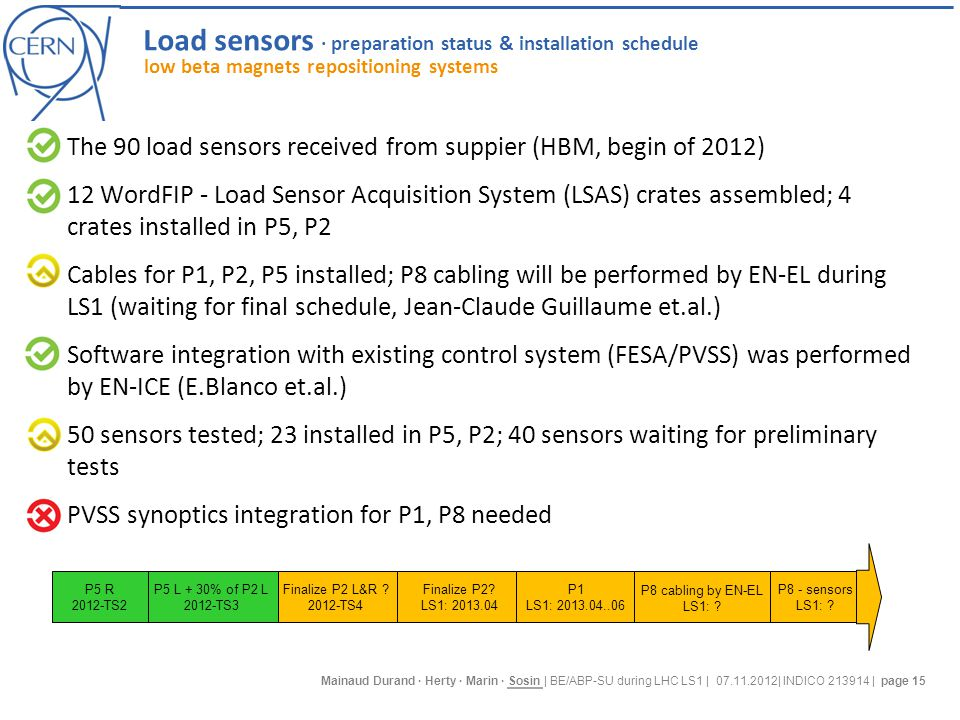 Mainaud Durand · Herty · Marin · Sosin | BE/ABP-SU during LHC LS1 | 07.11.2012| INDICO 213914 | page 15 The 90 load sensors received from suppier (HBM, begin of 2012) 12 WordFIP - Load Sensor Acquisition System (LSAS) crates assembled; 4 crates installed in P5, P2 Cables for P1, P2, P5 installed; P8 cabling will be performed by EN-EL during LS1 (waiting for final schedule, Jean-Claude Guillaume et.al.) Software integration with existing control system (FESA/PVSS) was performed by EN-ICE (E.Blanco et.al.) 50 sensors tested; 23 installed in P5, P2; 40 sensors waiting for preliminary tests PVSS synoptics integration for P1, P8 needed P5 R 2012-TS2 P5 L + 30% of P2 L 2012-TS3 Finalize P2 L&R .