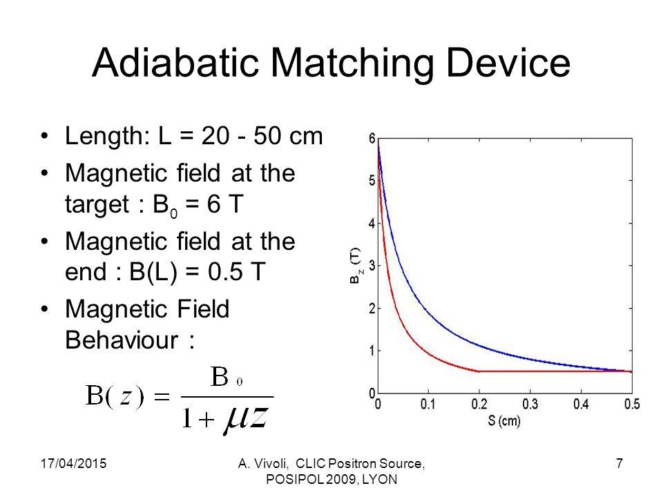 18 MAGNETIC CHICANE BS1BS2BS3BS4  E1=0 E2=  E1= -  E2= 0 E1=0 E2= -  E1=  E2=0 139 mm for =66 mrad e+e+ 0.30 m 0.29 m 0.30 m  -- -- 17/04/2015A.