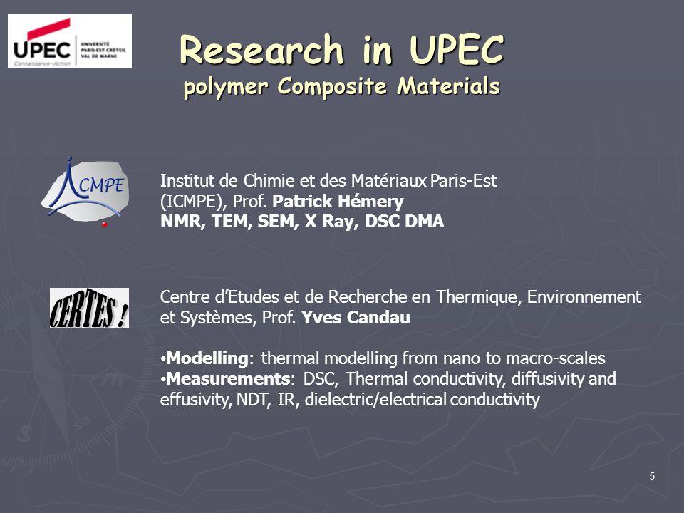 5 Research in UPEC polymer Composite Materials Institut de Chimie et des Matériaux Paris-Est (ICMPE), Prof. Patrick Hémery NMR, TEM, SEM, X Ray, DSC D