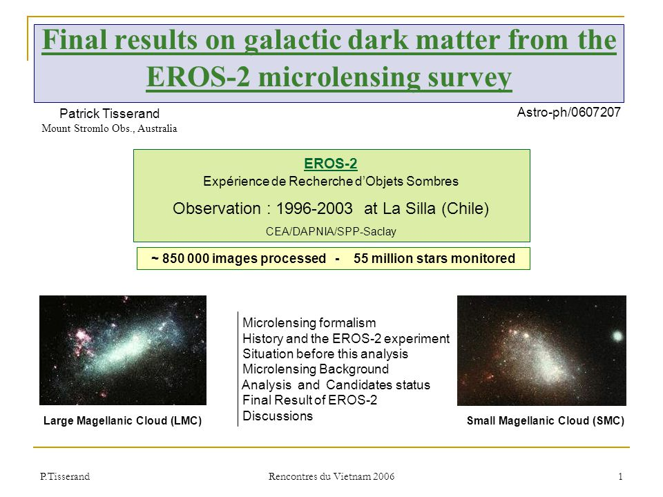 P.Tisserand Rencontres du Vietnam 2006 2 A large amount of dark matter exists at the galaxy's scale Van Albada et al., 1985 Problem : Galaxy rotation curve Disc Surface luminosity (mag/arcsec 2 ) Rotation velocity (km.sec -1 ) Halo One hypothesis: A halo full of machos...