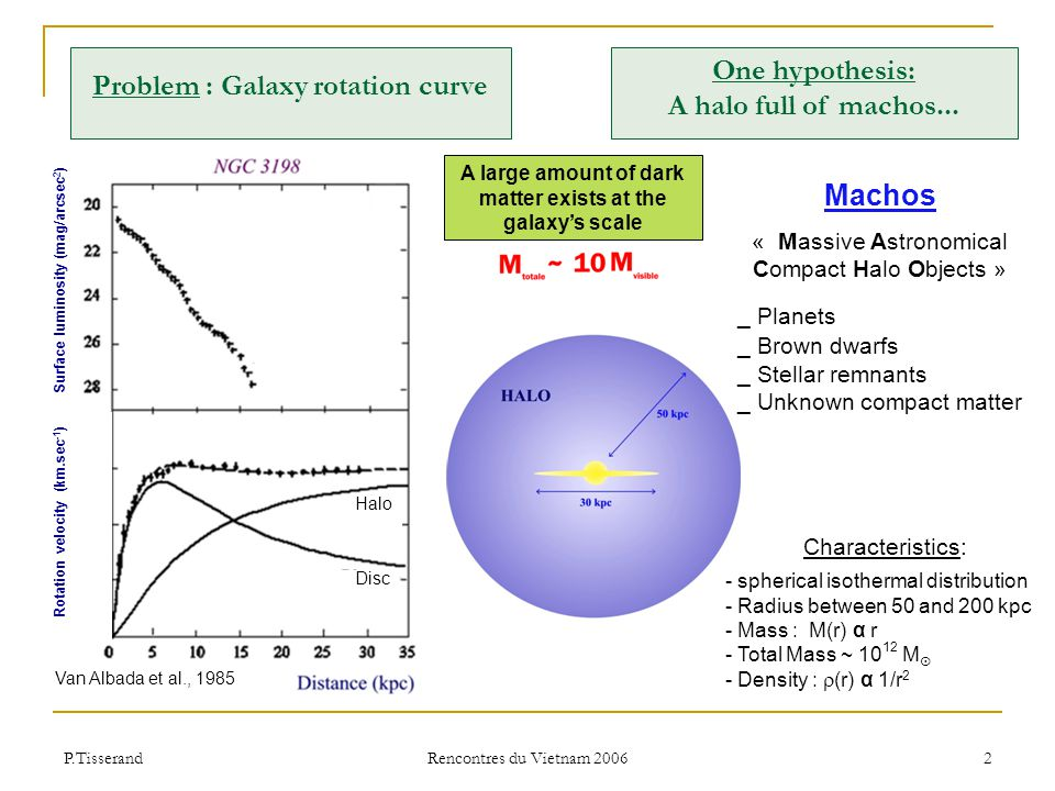 P.Tisserand Rencontres du Vietnam 2006 3 Tool : lensing effect Lensing effect : Indirect detection For 1 M  : Image Separation ~ 0.2 milli arcsec Σ ~ milli arcsec~ arcsec EROS MACHO OGLE Exp: