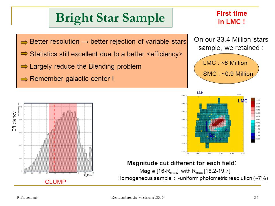 P.Tisserand Rencontres du Vietnam 2006 24 Better resolution → better rejection of variable stars Statistics still excellent due to a better Largely reduce the Blending problem Remember galactic center .