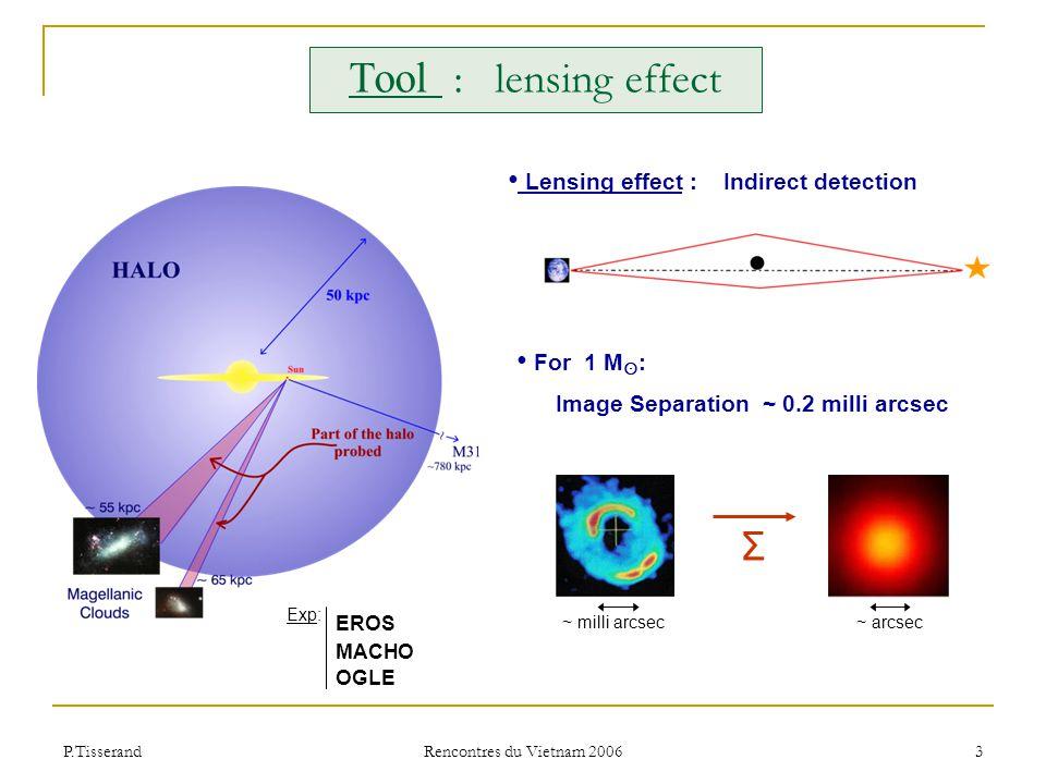 P.Tisserand Rencontres du Vietnam 2006 3 Tool : lensing effect Lensing effect : Indirect detection For 1 M  : Image Separation ~ 0.2 milli arcsec Σ ~