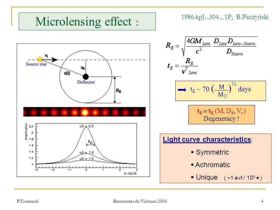 P.Tisserand Rencontres du Vietnam 2006 4 t E ~ 70 ( ) ½ days 1986ApJ...304....1P, B.Paczyński Light curve characteristics:  Symmetric  Achromatic  Unique ( ~1 evt / 10 6  ) M M  Microlensing effect : t E  t E (M, D d, V t ) Degeneracy !
