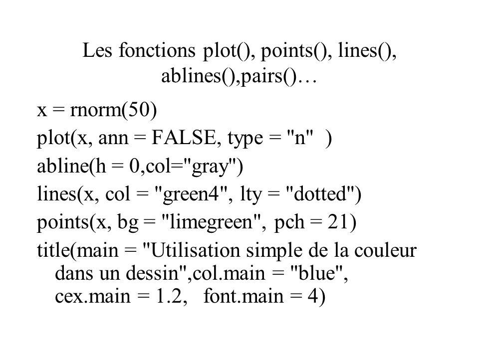 Les fonctions plot(), points(), lines(), ablines(),pairs()… x = rnorm(50) plot(x, ann = FALSE, type = n ) abline(h = 0,col= gray ) lines(x, col = green4 , lty = dotted ) points(x, bg = limegreen , pch = 21) title(main = Utilisation simple de la couleur dans un dessin ,col.main = blue , cex.main = 1.2, font.main = 4)