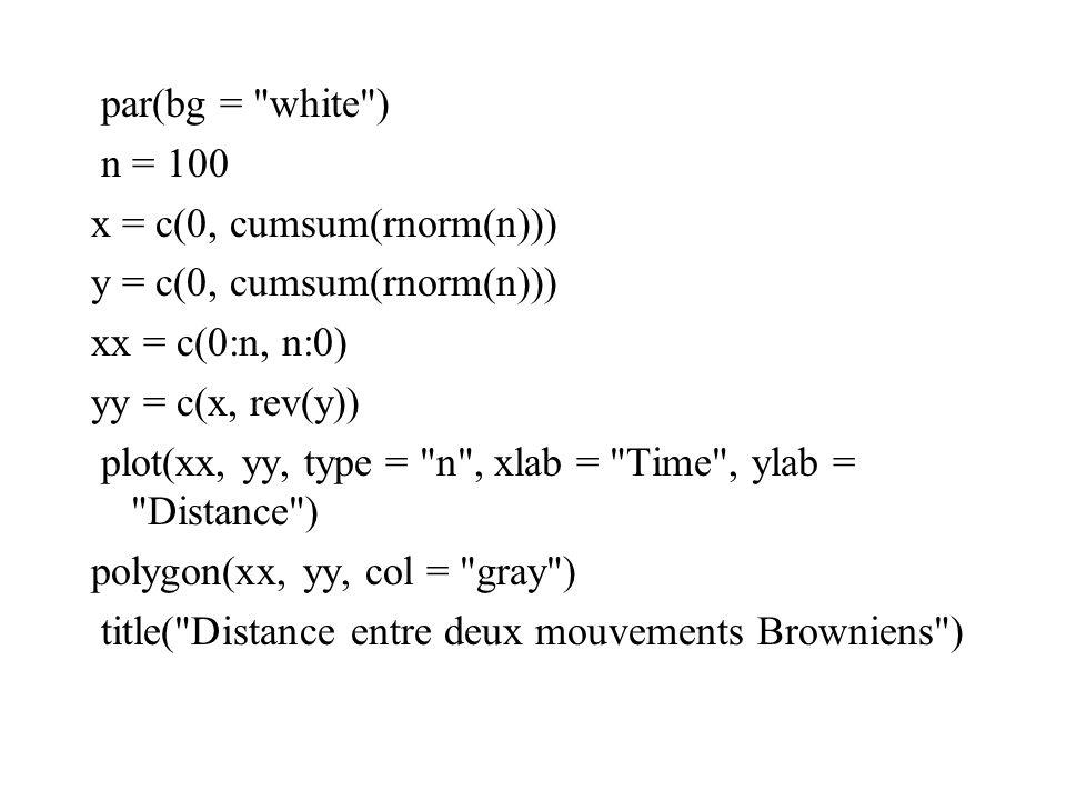 par(bg = white ) n = 100 x = c(0, cumsum(rnorm(n))) y = c(0, cumsum(rnorm(n))) xx = c(0:n, n:0) yy = c(x, rev(y)) plot(xx, yy, type = n , xlab = Time , ylab = Distance ) polygon(xx, yy, col = gray ) title( Distance entre deux mouvements Browniens )