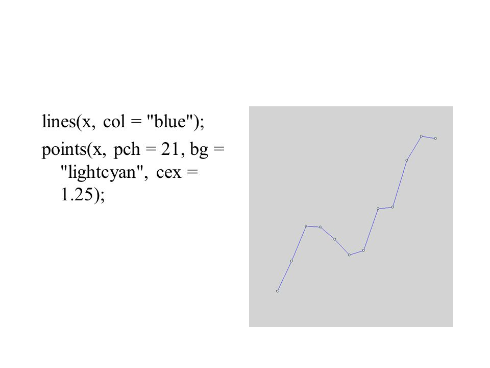 lines(x, col = blue ); points(x, pch = 21, bg = lightcyan , cex = 1.25);