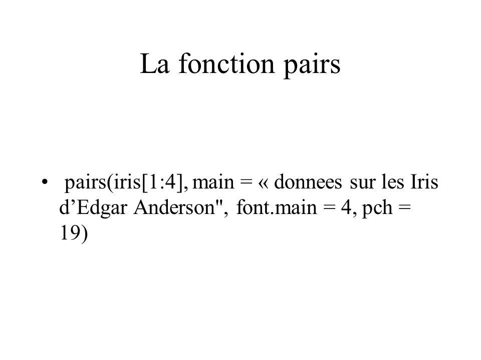 La fonction pairs pairs(iris[1:4], main = « donnees sur les Iris d'Edgar Anderson , font.main = 4, pch = 19)
