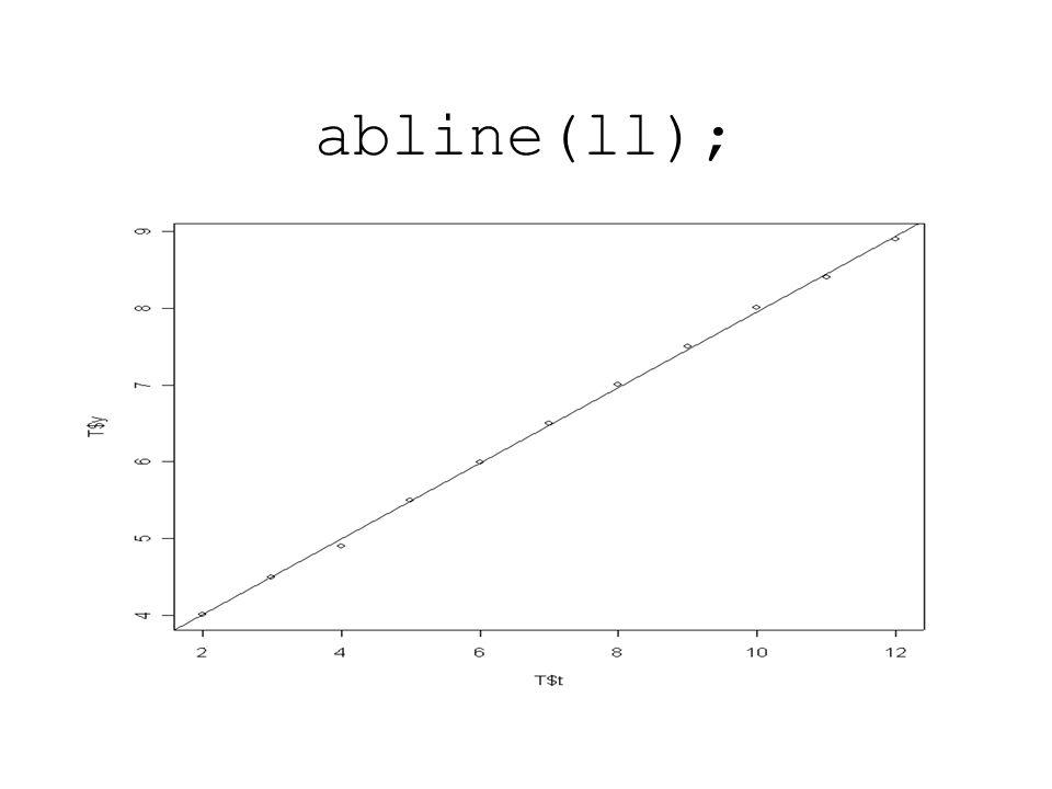 abline(ll);