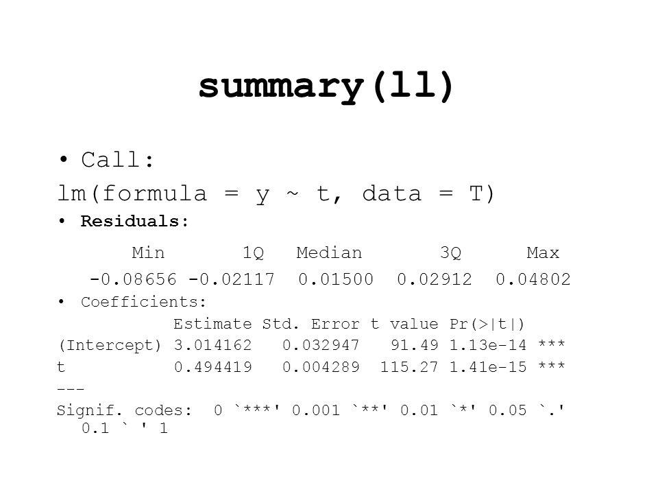 summary(ll) Call: lm(formula = y ~ t, data = T) Residuals: Min 1Q Median 3Q Max -0.08656 -0.02117 0.01500 0.02912 0.04802 Coefficients: Estimate Std.