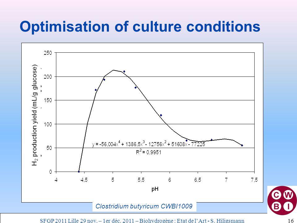 16 Optimisation of culture conditions H 2 production yield (mL/g glucose) Clostridium butyricum CWBI1009 SFGP 2011 Lille 29 nov.
