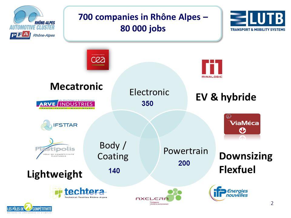 2 700 companies in Rhône Alpes – 80 000 jobs Electronic Powertrain Body / Coating 350 200 140 Lightweight Mecatronic Downsizing Flexfuel EV & hybride