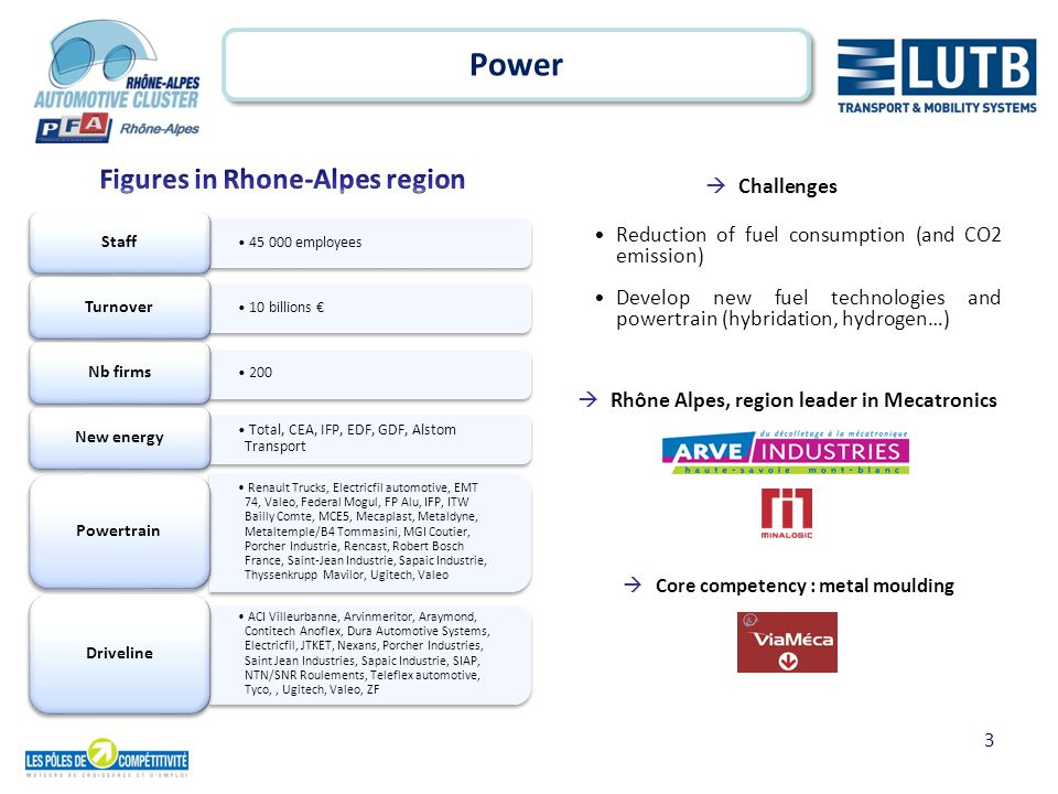 3 Power  Challenges Reduction of fuel consumption (and CO2 emission) Develop new fuel technologies and powertrain (hybridation, hydrogen…)  Rhône Al