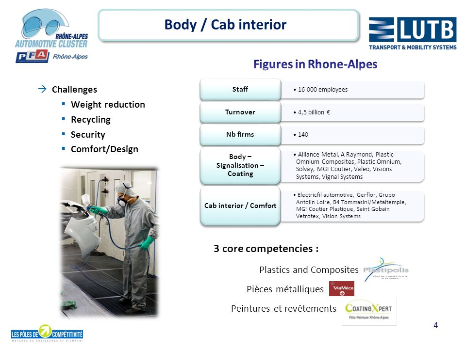 4 Body / Cab interior 3 core competencies : Plastics and Composites Pièces métalliques Peintures et revêtements  Challenges  Weight reduction  Recycling  Security  Comfort/Design 16 000 employees Staff 4,5 billion € Turnover 140 Nb firms Alliance Metal, A Raymond, Plastic Omnium Composites, Plastic Omnium, Solvay, MGI Coutier, Valeo, Visions Systems, Vignal Systems Body – Signalisation – Coating Electricfil automotive, Gerflor, Grupo Antolin Loire, B4 Tommasini/Metaltemple, MGI Coutier Plastique, Saint Gobain Vetrotex, Vision Systems Cab interior / Comfort