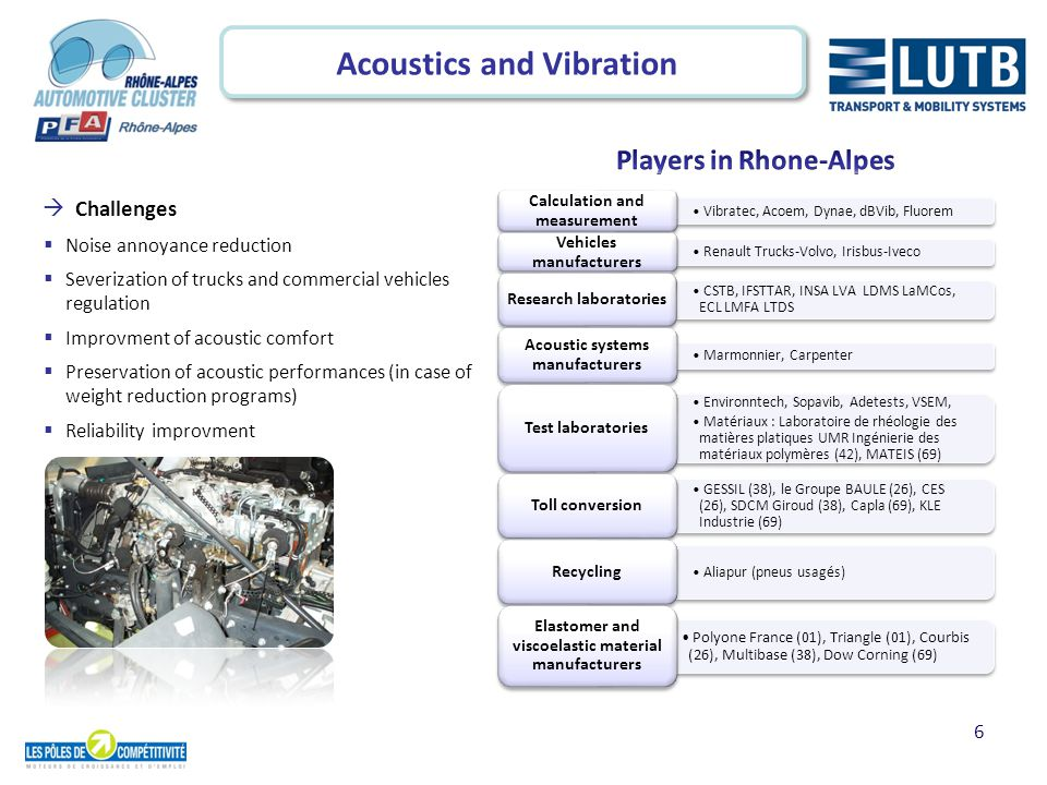 6 Acoustics and Vibration  Challenges  Noise annoyance reduction  Severization of trucks and commercial vehicles regulation  Improvment of acousti