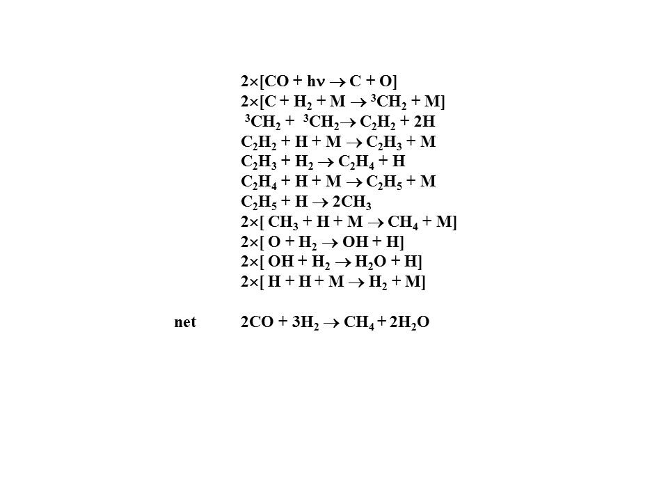2  [CO + h  C + O] 2  [C + H 2 + M  3 CH 2 + M] 3 CH 2 + 3 CH 2  C 2 H 2 + 2H C 2 H 2 + H + M  C 2 H 3 + M C 2 H 3 + H 2  C 2 H 4 + H C 2 H 4 + H + M  C 2 H 5 + M C 2 H 5 + H  2CH 3 2  [ CH 3 + H + M  CH 4 + M] 2  [ O + H 2  OH + H] 2  [ OH + H 2  H 2 O + H] 2  [ H + H + M  H 2 + M] net 2CO + 3H 2  CH 4 + 2H 2 O