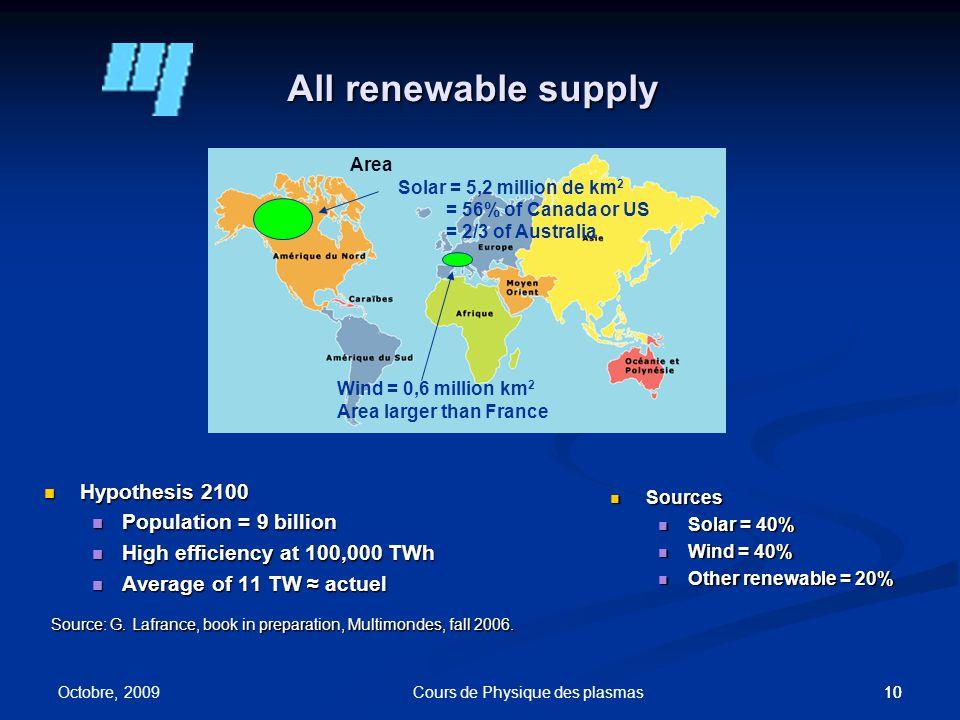 10 All renewable supply Hypothesis 2100 Hypothesis 2100 Population = 9 billion Population = 9 billion High efficiency at 100,000 TWh High efficiency a