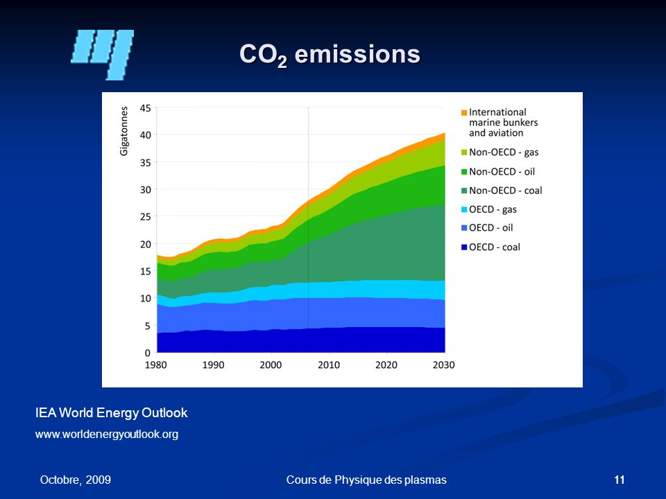 11 CO 2 emissions IEA World Energy Outlook www.worldenergyoutlook.org Octobre, 2009 Cours de Physique des plasmas