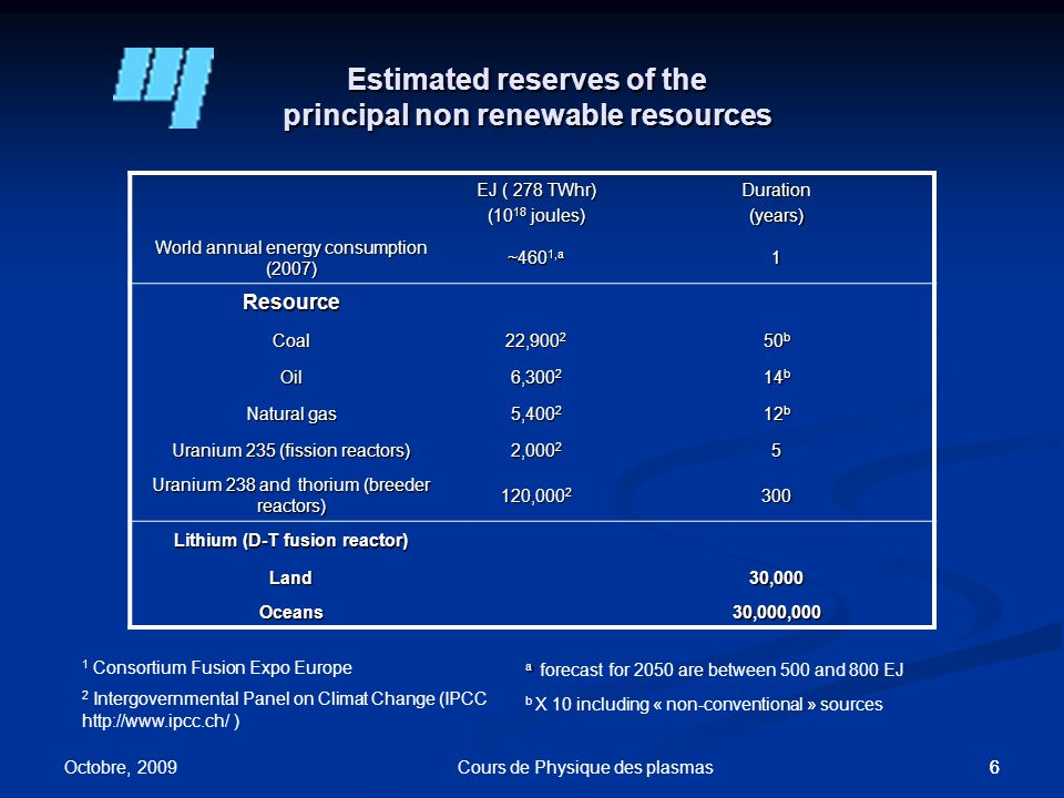 66 Estimated reserves of the principal non renewable resources EJ ( 278 TWhr) (10 18 joules) Duration(years) World annual energy consumption (2007) ~4