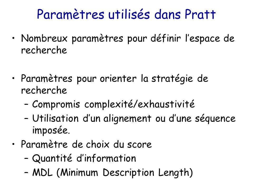 Paramètres utilisés dans Pratt Nombreux paramètres pour définir l'espace de recherche Paramètres pour orienter la stratégie de recherche –Compromis complexité/exhaustivité –Utilisation d'un alignement ou d'une séquence imposée.