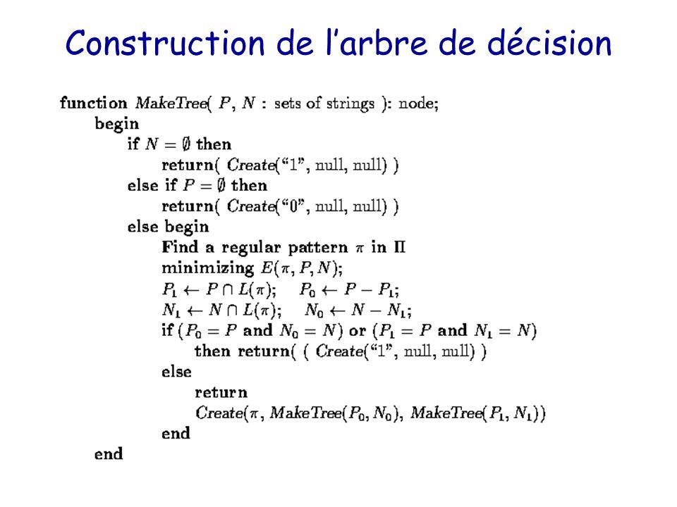 Construction de l'arbre de décision