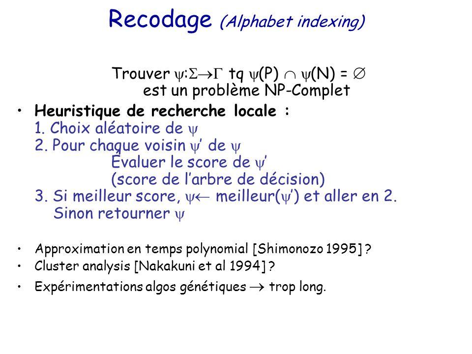 Recodage (Alphabet indexing) Trouver  :  tq  (P)   (N) =  est un problème NP-Complet Heuristique de recherche locale : 1.