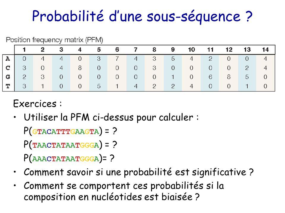 Probabilité d'une sous-séquence .