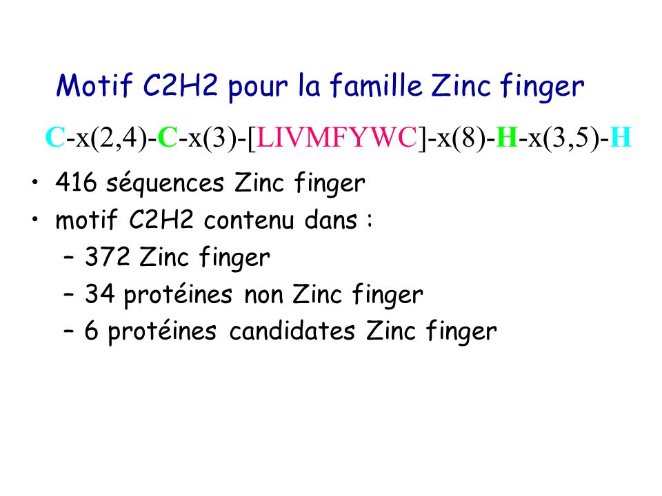 Motif C2H2 pour la famille Zinc finger 416 séquences Zinc finger motif C2H2 contenu dans : –372 Zinc finger –34 protéines non Zinc finger –6 protéines candidates Zinc finger C-x(2,4)-C-x(3)-[LIVMFYWC]-x(8)-H-x(3,5)-H