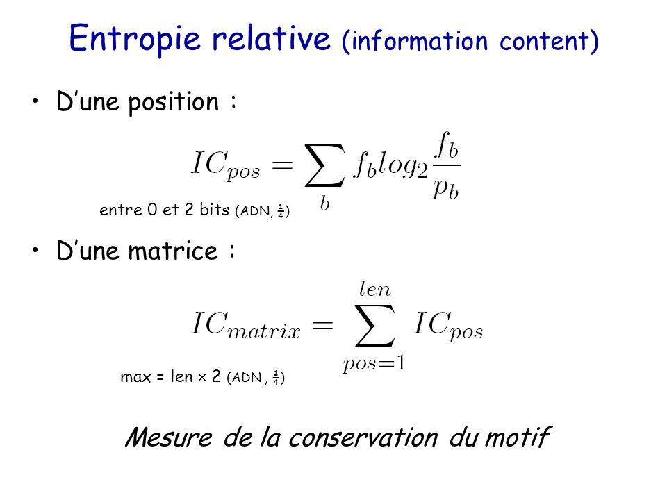Entropie relative (information content) D'une position : D'une matrice : Mesure de la conservation du motif entre 0 et 2 bits (ADN, ¼) max = len  2 (ADN, ¼)