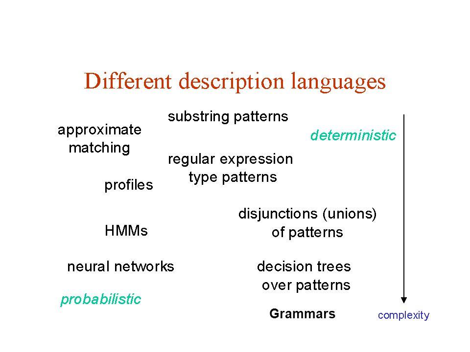 Grammars