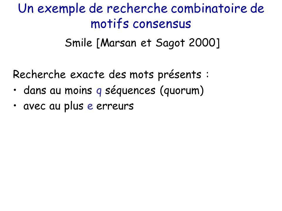 Smile [Marsan et Sagot 2000] Recherche exacte des mots présents : dans au moins q séquences (quorum) avec au plus e erreurs Un exemple de recherche combinatoire de motifs consensus