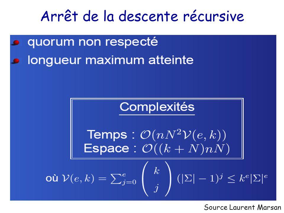 Arrêt de la descente récursive Source Laurent Marsan