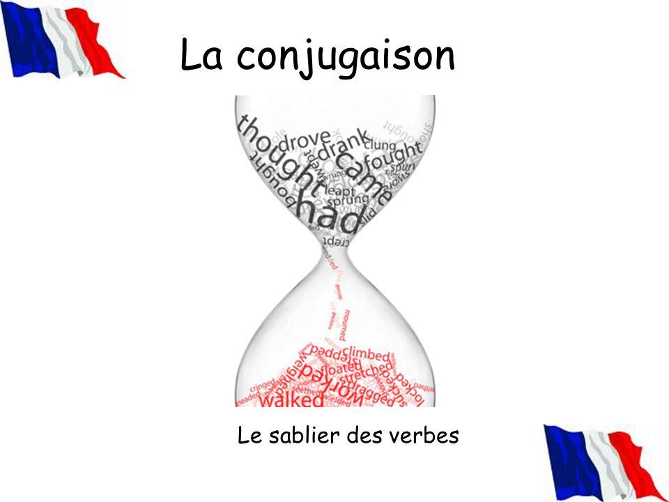 La conjugaison Le sablier des verbes