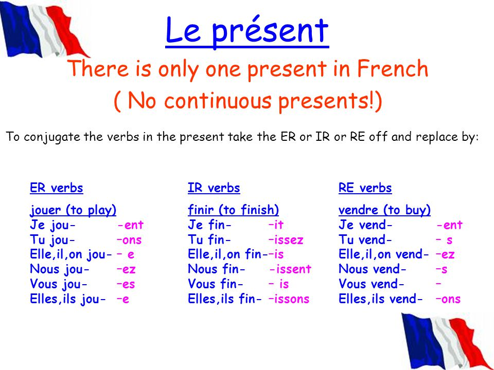 Le présent There is only one present in French ( No continuous presents!) ER verbs jouer (to play) Je jou- Tu jou- Elle,il,on jou- Nous jou- Vous jou- Elles,ils jou- IR verbs finir (to finish) Je fin- Tu fin- Elle,il,on fin- Nous fin- Vous fin- Elles,ils fin- To conjugate the verbs in the present take the ER or IR or RE off and replace by: RE verbs vendre (to buy) Je vend- Tu vend- Elle,il,on vend- Nous vend- Vous vend- Elles,ils vend- – e –es –e –ons –ez -ent – is –it –issons –issez -issent – s – –ons –ez -ent