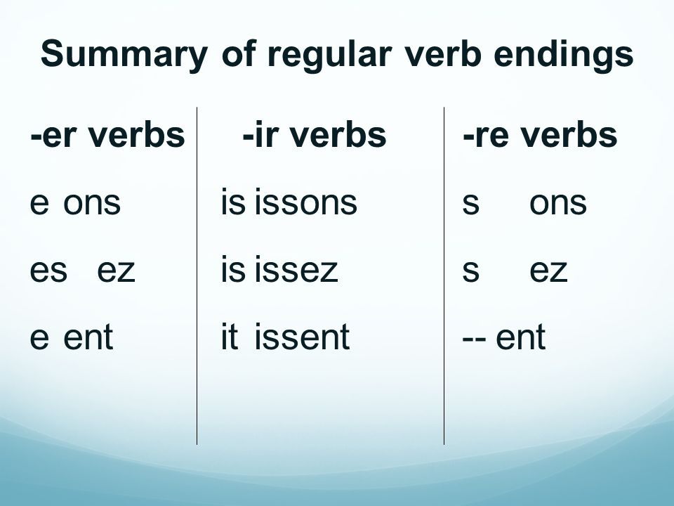 -er verbs eons esez eent -ir verbs isissons isissez itissent -re verbs sons sez --ent Summary of regular verb endings
