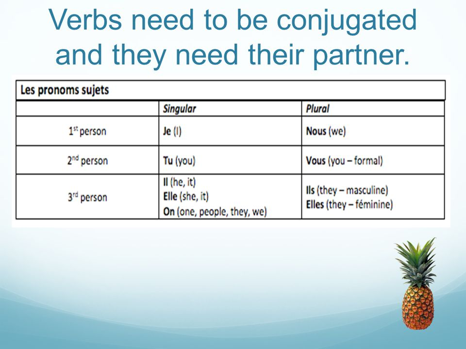 Verbs need to be conjugated and they need their partner.