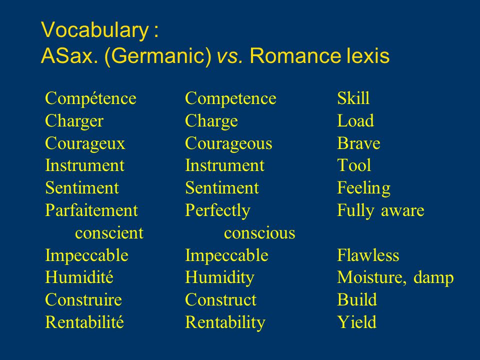 Vocabulary : ASax. (Germanic) vs.