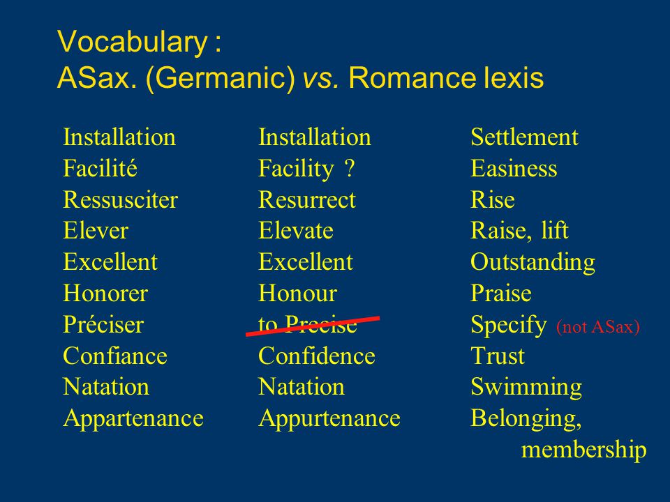 Vocabulary : ASax. (Germanic) vs. Romance lexis Installation Facility .