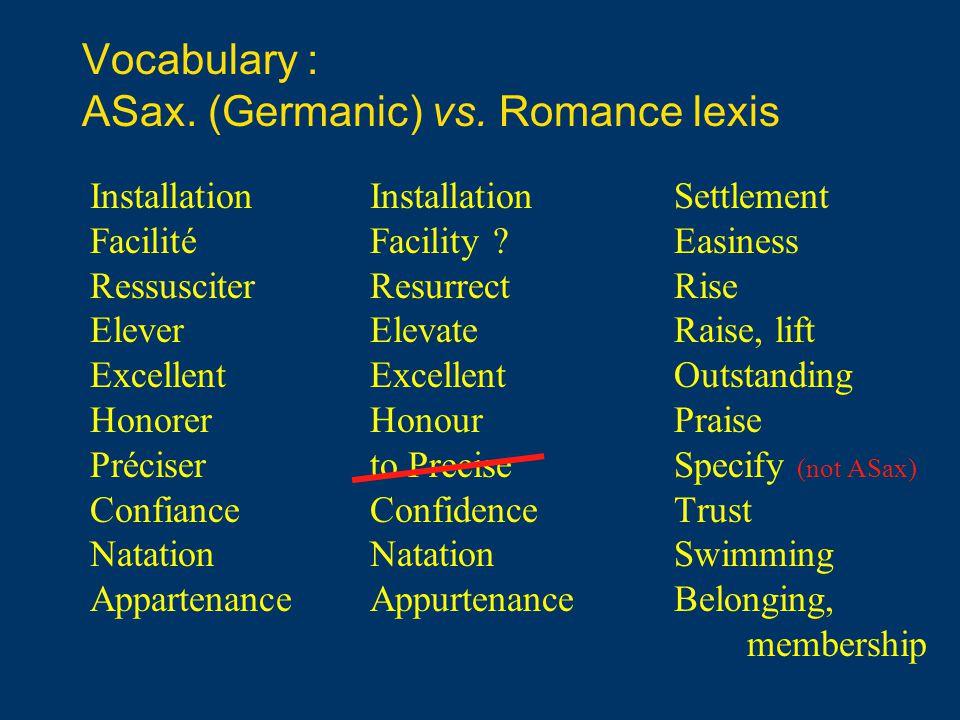 Vocabulary : ASax. (Germanic) vs. Romance lexis Installation Facility ? Resurrect Elevate Excellent Honour to Precise Confidence Natation Appurtenance