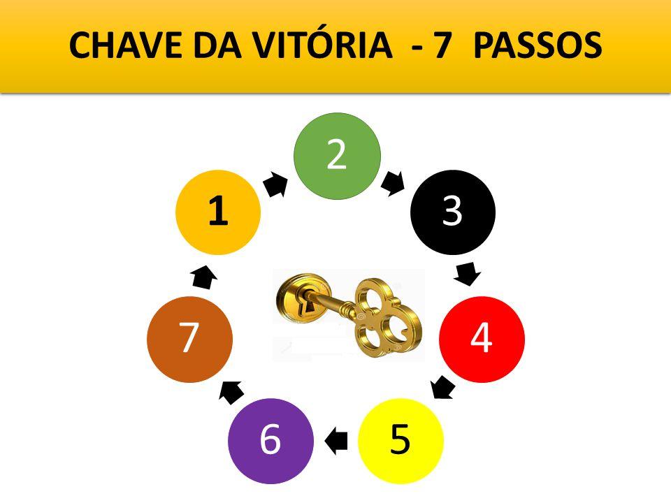 CHAVE DA VITÓRIA - 7 PASSOS 2345671