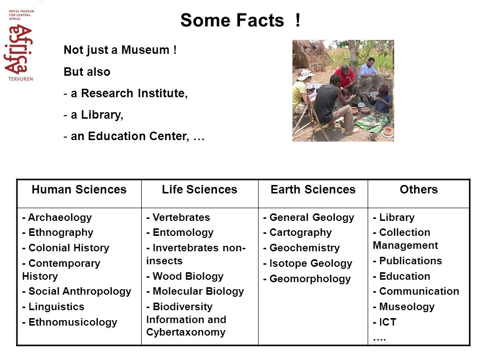 Some Facts . Not just a Museum .