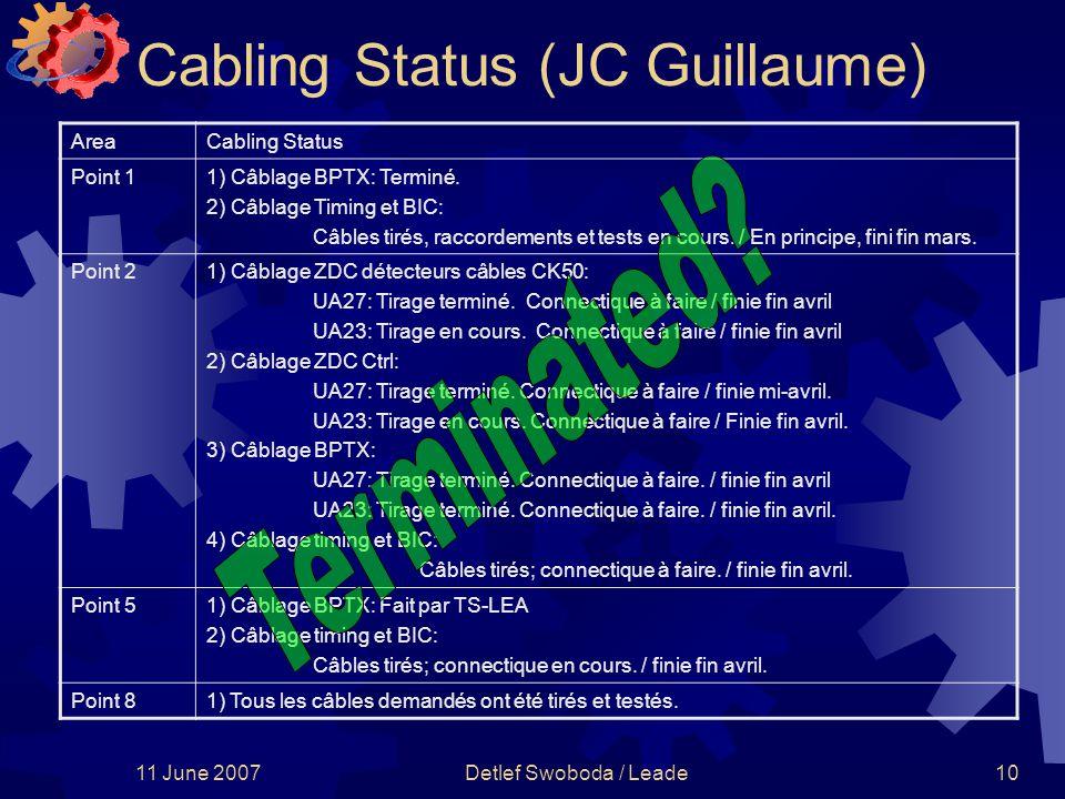 11 June 2007Detlef Swoboda / Leade10 Cabling Status (JC Guillaume) AreaCabling Status Point 11) Câblage BPTX: Terminé.