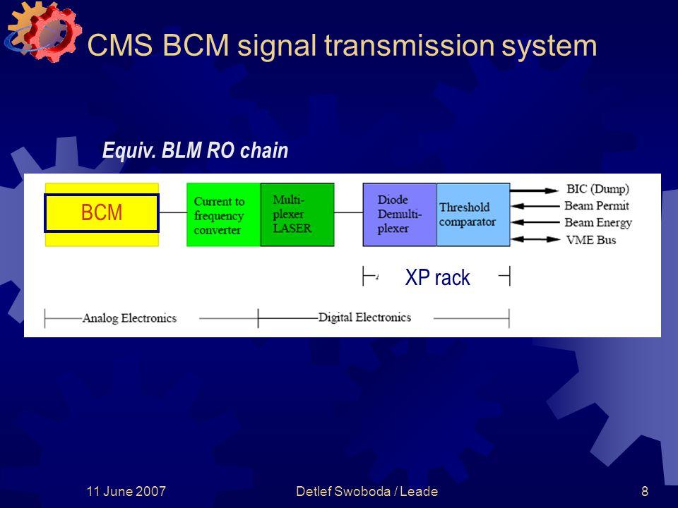 11 June 2007Detlef Swoboda / Leade8 CMS BCM signal transmission system BCM XP rack Equiv.