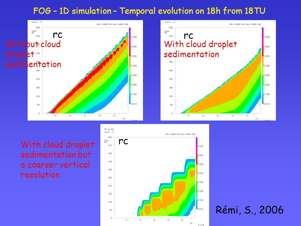 FOG – 1D simulation – Temporal evolution on 18h from 18TU rc Without cloud droplet sedimentation With cloud droplet sedimentation With cloud droplet sedimentation but a coarser vertical resolution Rémi, S., 2006